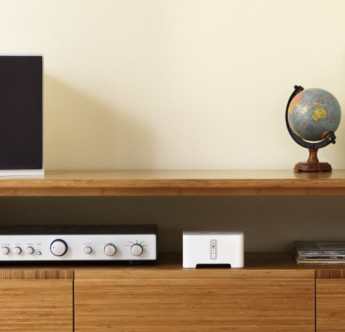 how to connect sonos connect to receiver