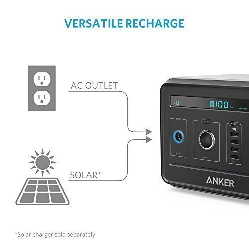 Anker-PowerHouse-Compact-400Wh-120-000mAh-Portable-Outlet-Generator-Alternative-Rechargeable-Power-Source-with-Silent-DCAC-Power-Inverter-12V-Car-AC-USB-Outputs-0-2